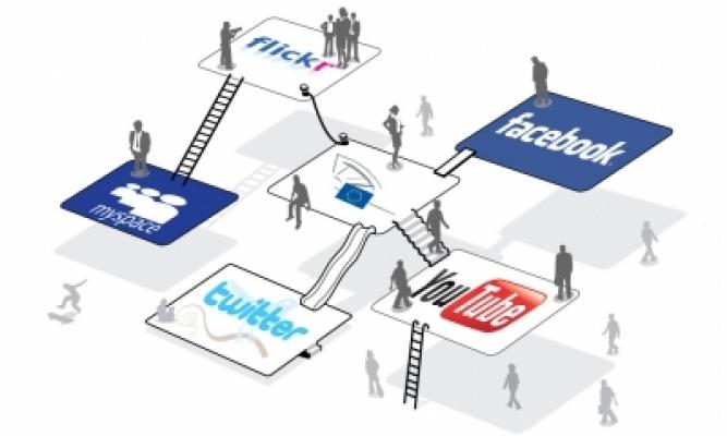 Internet & Sosyal Medya Reklamcılığı