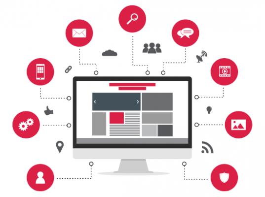 Online Kurumsal Eğitim Portalları
